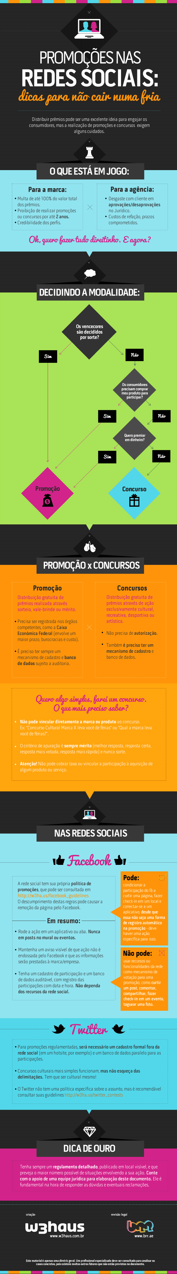 felipetto marketing blog promocoes nas redes sociais
