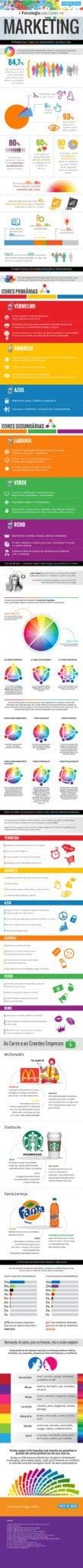 felipetto marketing blog psicologia das cores no marketing
